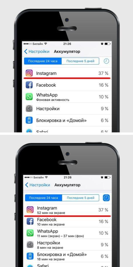 Интересная статистика вашего смартфона