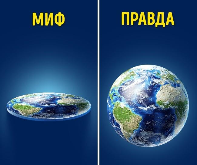 Земля плоская или круглая?