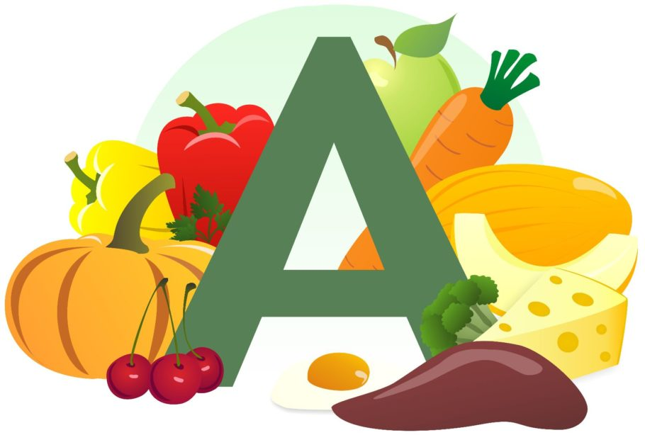 рисунок витамин A