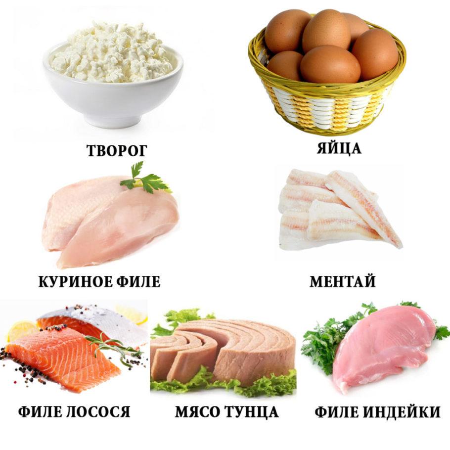 продукты питания с подписями