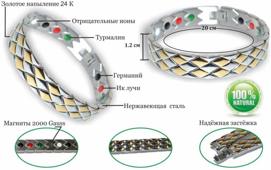 Строение магнитного браслета