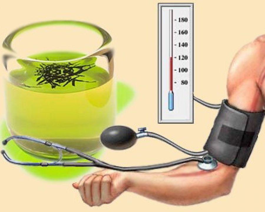 давление и зелёный чай