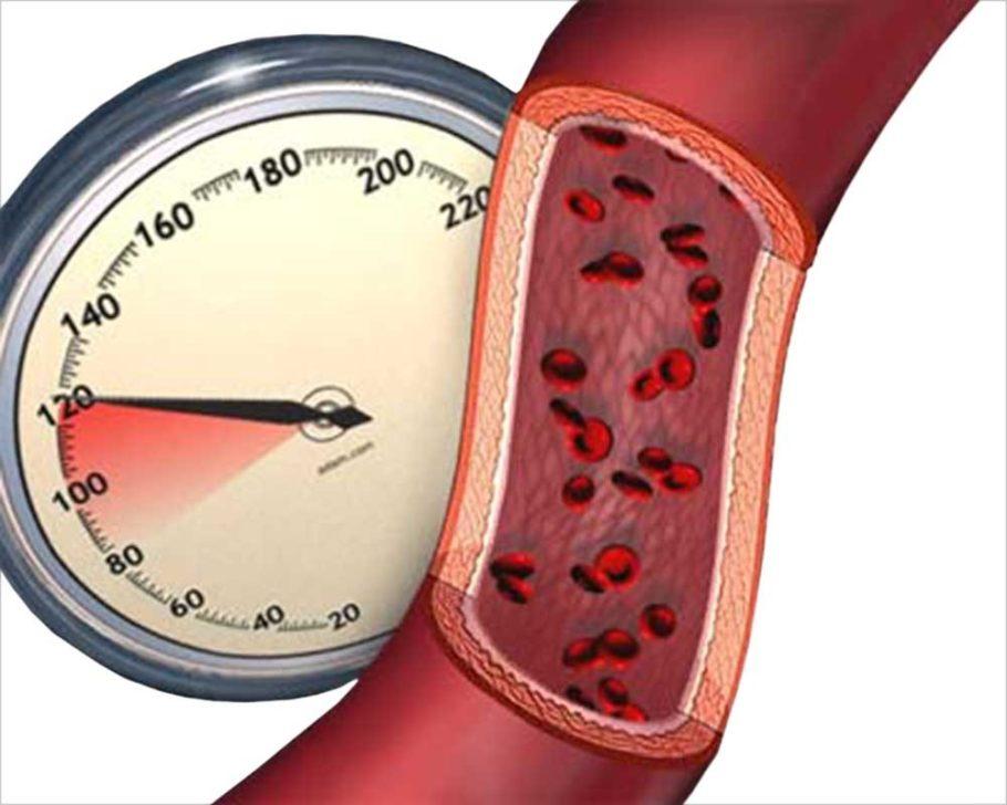 Оно зависит от силы и скорости сокращения сердца, свойств крови, сопротивления стенок сосудов