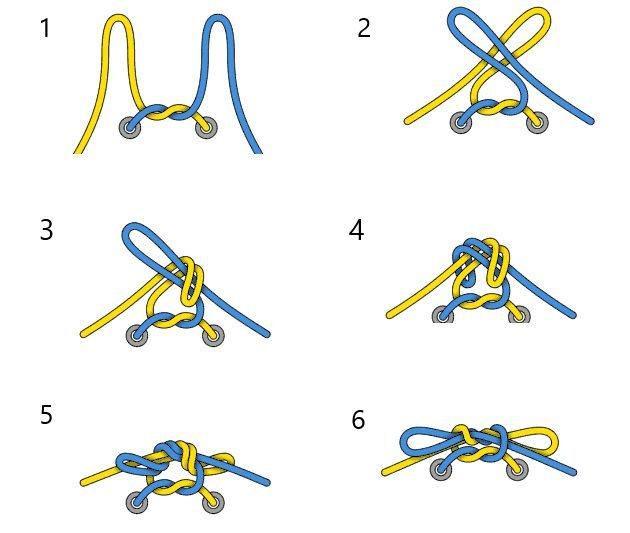 Шнурки: как завязывать и из чего делают