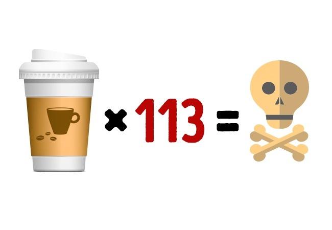 Выпив 113 стаканов кофе за день можно умереть