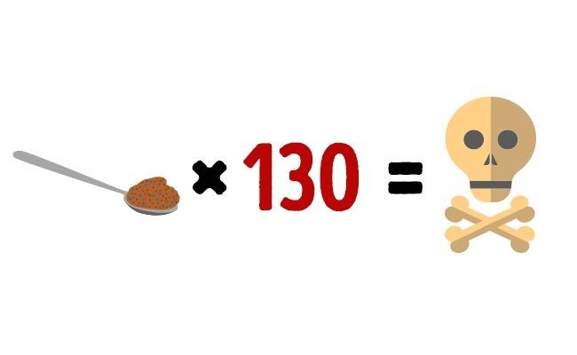 130 ложек черного молотого перца смертельно для человека