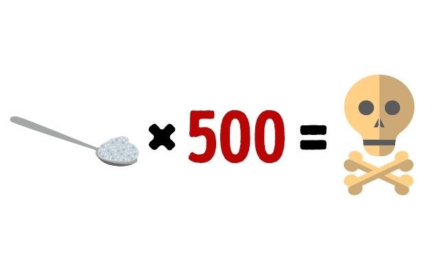2,5 кг сахара за раз смертельно для человека