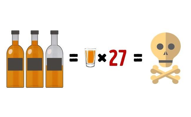 1,25 литра 40-градусного спирта смертельно если выпить залпом
