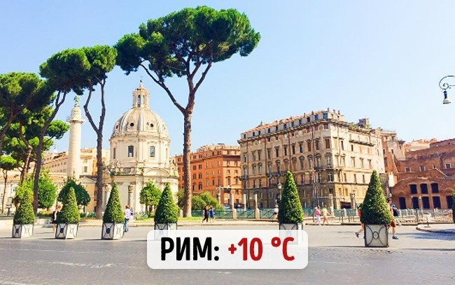 Итальянский Рим: +10 градусов по Цельсию