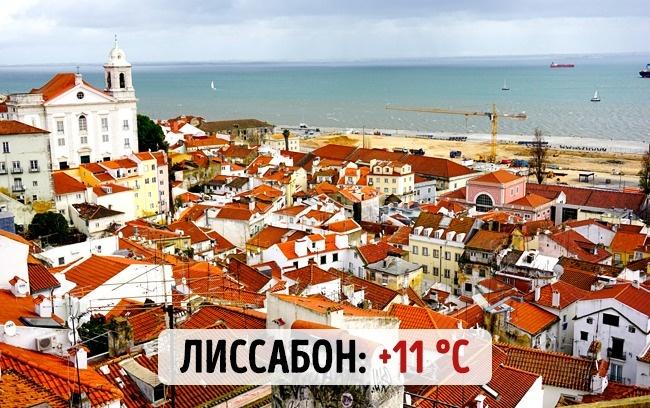 Португальский Лиссабон: +11 градусов по Цельсию