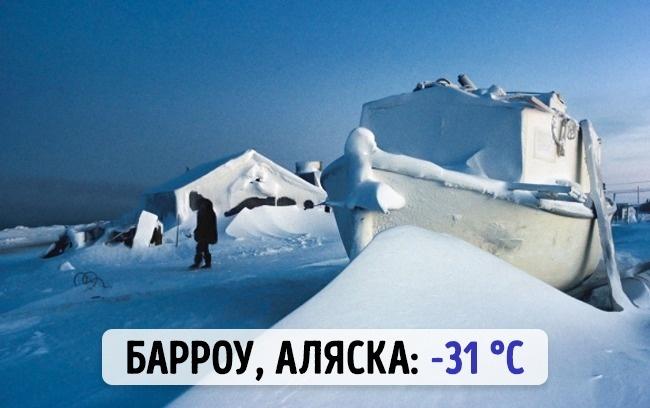 Барроу на Аляске: -31 градус по Цельсию