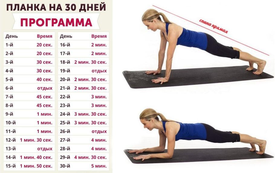 Благодаря множеству вариаций позволяет укреплять различные группы мышц