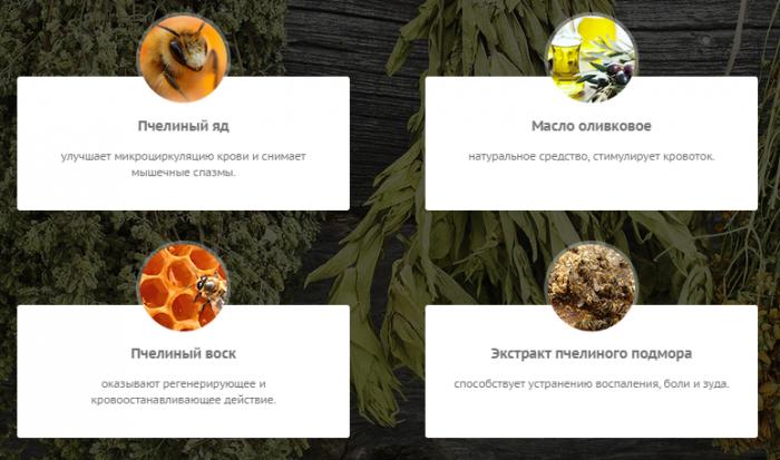 Состав Крем Здоров