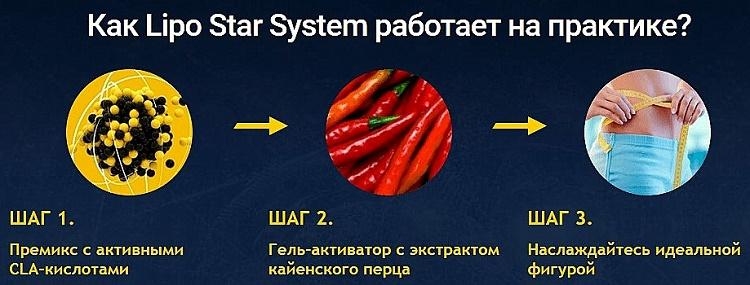 Средство для похудения Lipo Star System 3 шага