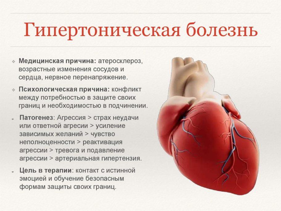Картинки по артериальной гипертонии